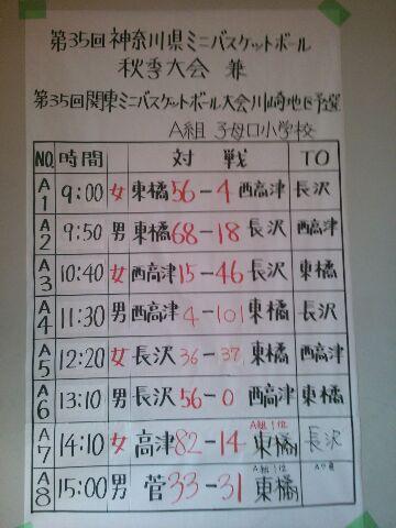 秋季大会兼関東大会予選